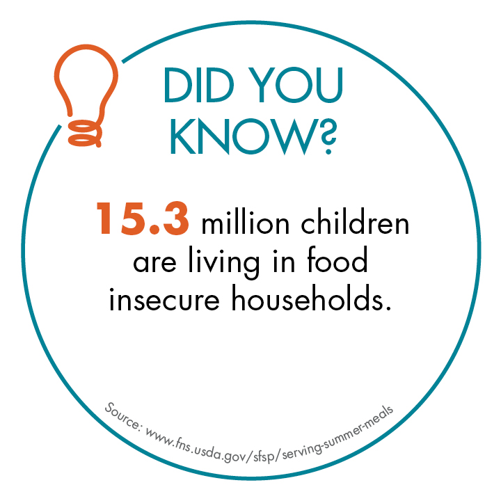 Food Insecurity Stat