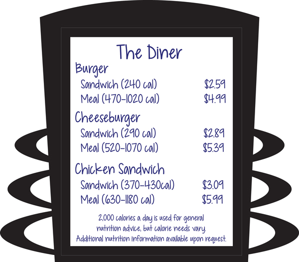 Menu Board with calorie counts